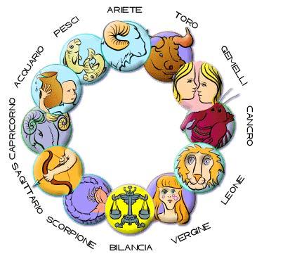 Compatibilidad de los signos - Signos del zodiaco caracteristicas de cada uno ...