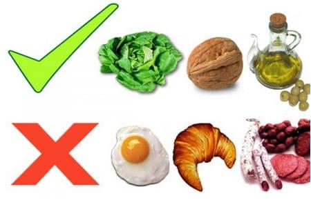 Dietas para adelgazar rapido y bajar de peso gratis, Dietas para bajar